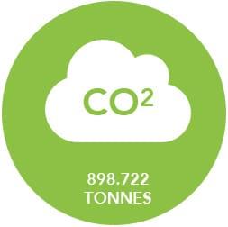 Woodland Carbon Scheme - carbon