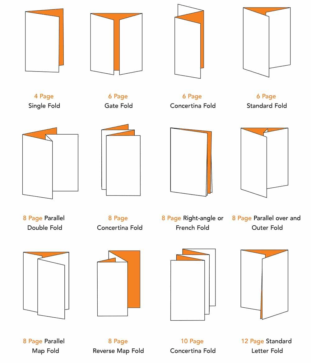 RNB Group Brochure Printing - leaflet folds