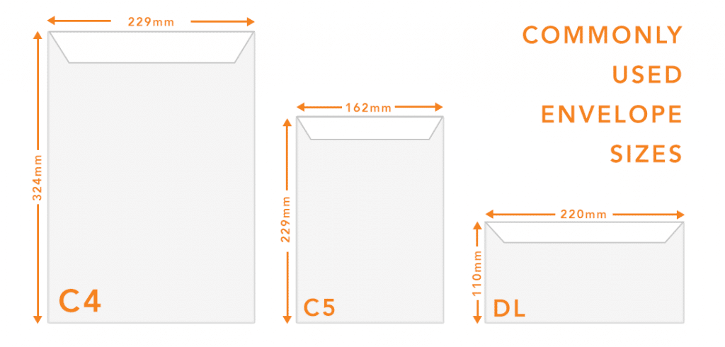 Commonly used envelope sizes